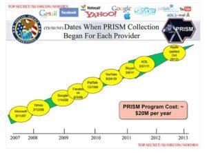 nsa prism powerpoint